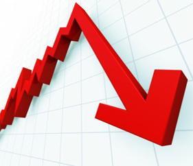 Pedidos de falência caem 11,7% no acumulado em 12 meses